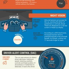 [Infographic] What if your car can drive itself?