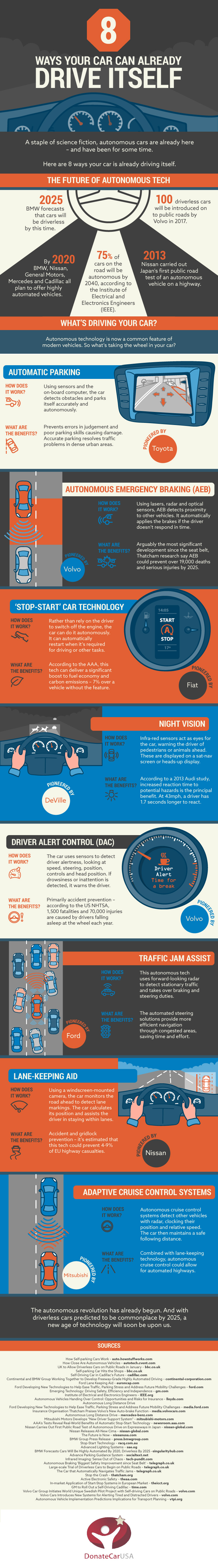 8-ways-your-can-can-already-drive-itself