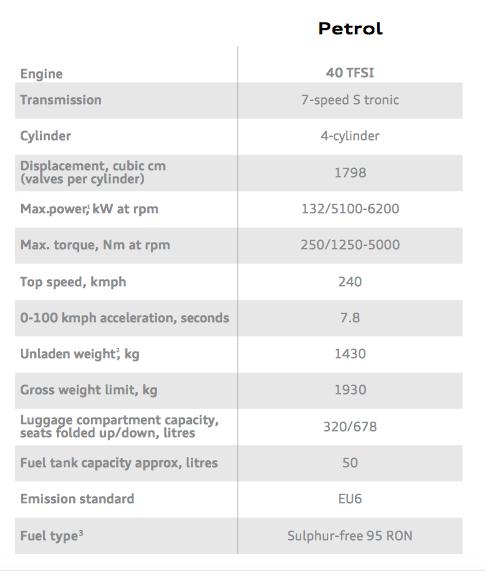 Ausi A3 Cabriolet Technical spec