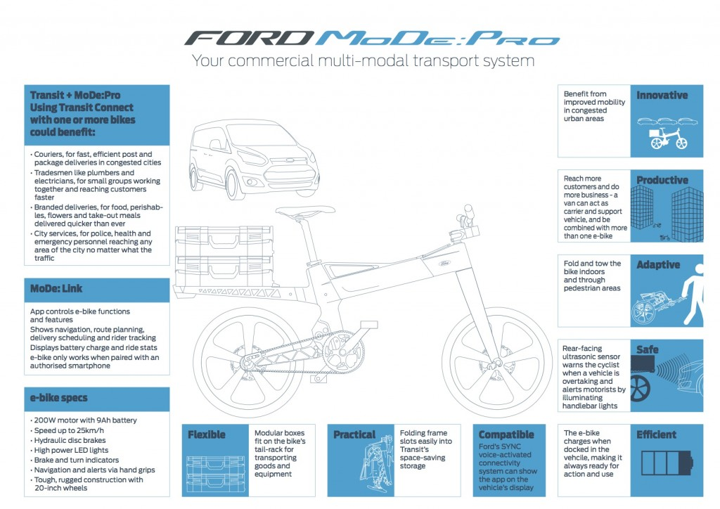 FORD MODE_PRO