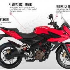 Bajaj Pulsar AS150 launched at Rs 79,000