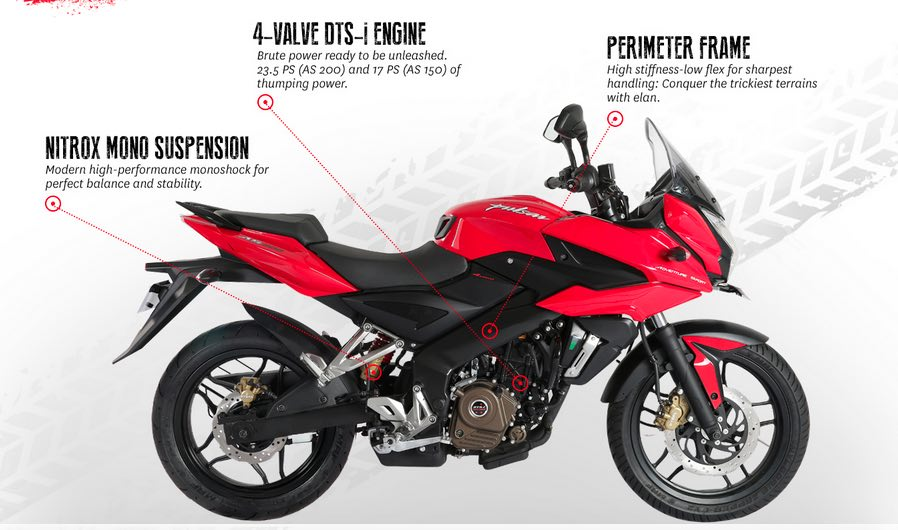 Bajaj Pulsar AS150 Features and Closer look