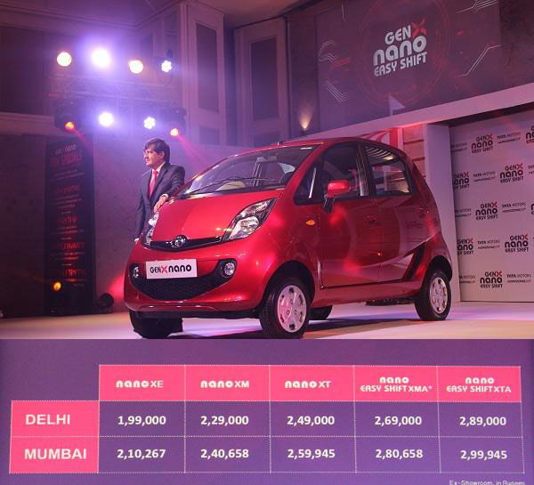 Genx Tata Nano Launched At Lakhs In India Gaadikey Blog