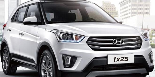 Hyundai Creta - Name of official Global SUV by Hyundai