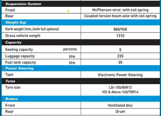 Maruti-Suzuki-Celerio-Diesel-Specifications-2