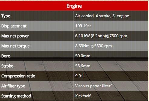 Honda_Livo_Engine_Specifications