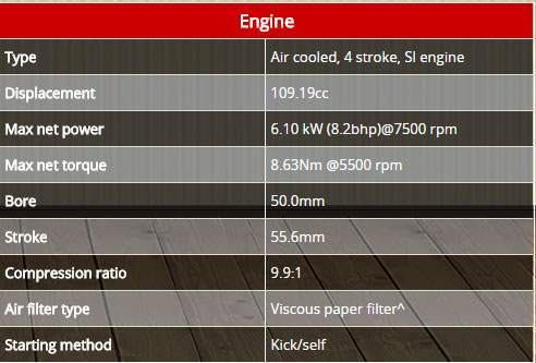 Honda Livo Engine Specifications