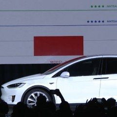 Would the new Tesla Model X Compact SUV come to India?