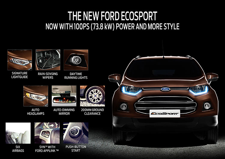 New Ford EcoSport Infographics