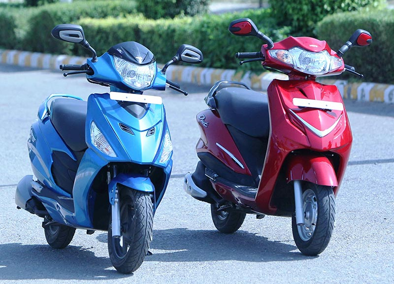 Hero MotoCorp October Sales 2015