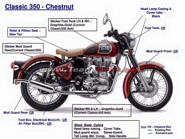 Royal Enfield ChestNut Color
