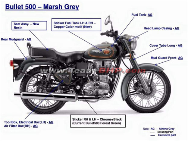 New Royal Enfield Bike Color: Marsh Grey