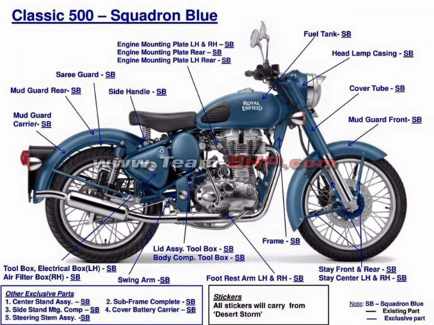 Royal Enfield in Squadron Blue color