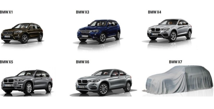BMW X1 in India, BMW X3 in India, BMW X4 in India
