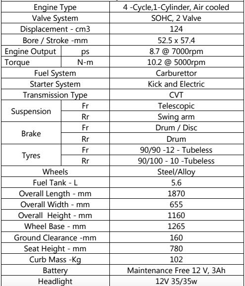New Suzuki Access 125 Specifications