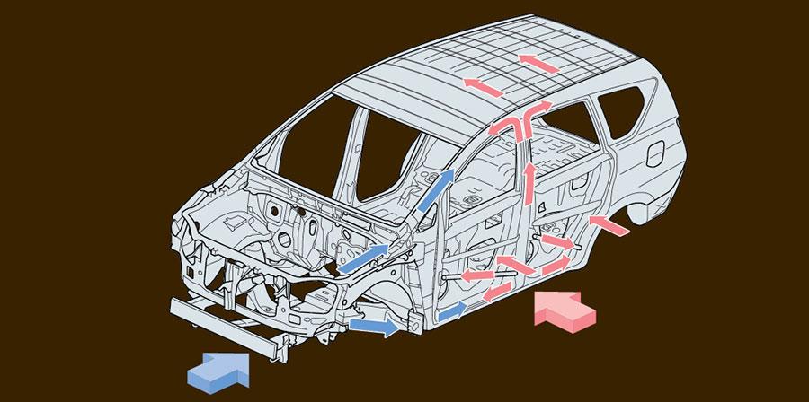 Toyota-Innova-Crysta-Body-GOA-body-safety-feature