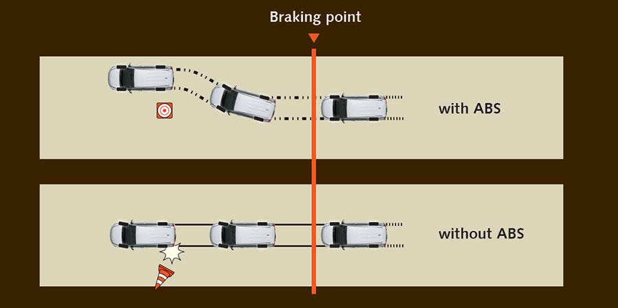 Toyota-Innova-Crysta-Safety-Feature-ABS-(-Anti-lock-braking-system)