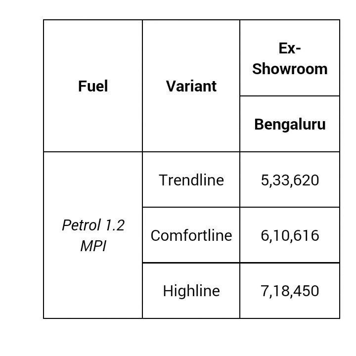 Volkswagen Ameo Bangalore Price