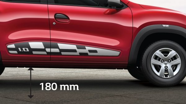 Ground Clearance of New Renault Kwid 1.0L Photos