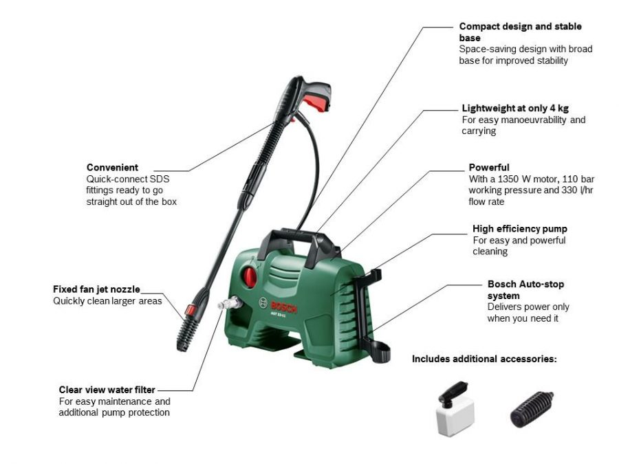 bosch-aqt-33-11-high-pressure-washer-900x675