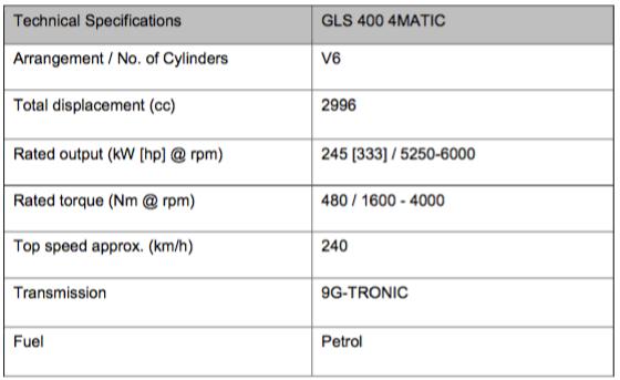 Mercedes Benz 4Matic Feature Highlights