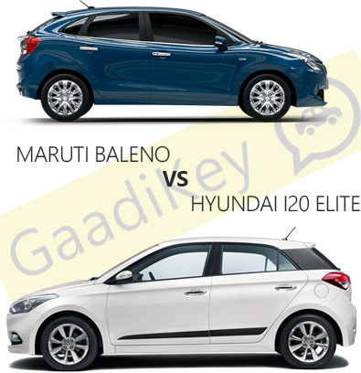 Maruti Baleno Design vs Hyundai Elite i20 Design