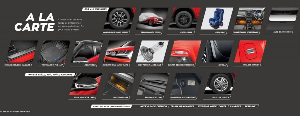customization-kits-for-brezza-