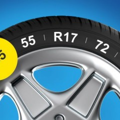 How to Read Tyre Size of Motorcycles and Cars? – Explained
