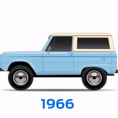 How Ford SUVs Evolved Over time – 50 Years of Experience