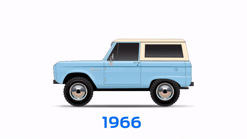 ford-suv-in-1966
