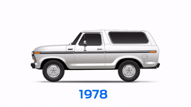 ford-suv-in-1978