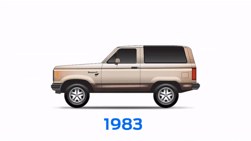 ford-suv-in-1983