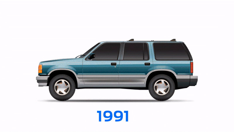 ford-suv-in-1991