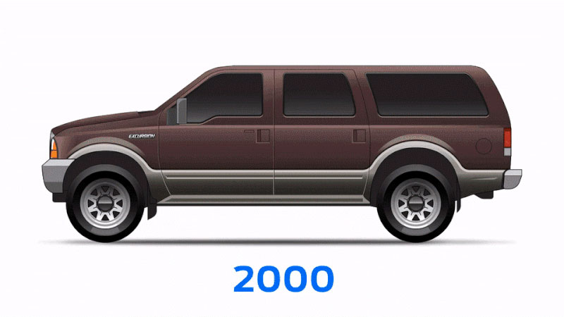 ford-suv-in-2000