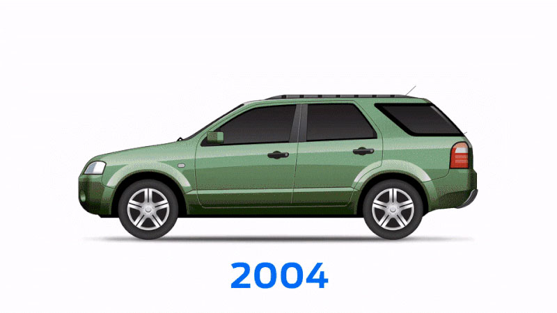 ford-suv-in-2004