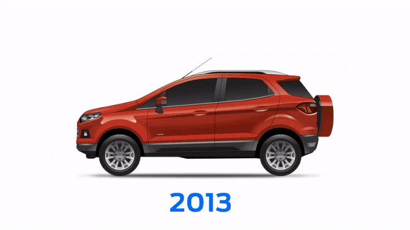 ford-suv-in-2013