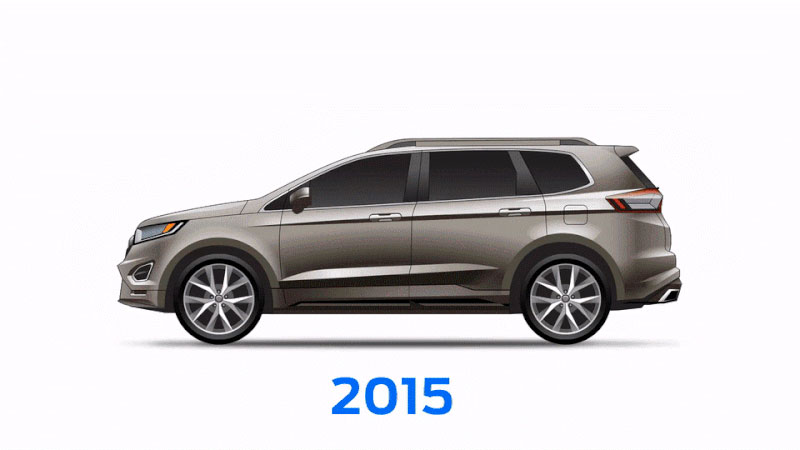 ford-suv-in-2015