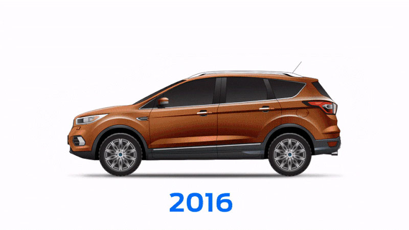 ford-suv-in-2016