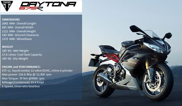 triumph-daytona-675-specifications