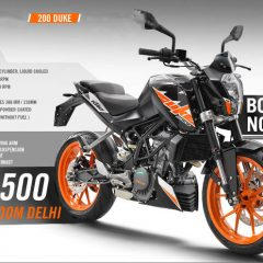 GST Price of KTM Duke 200, 250 Duke, RC 200 Announced