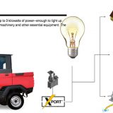 Multix – Personal Utility Vehicle now being exported to Nepal