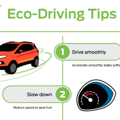 How Eco-Driving Can Cut Up To 25 Percent off Your Fuel Bill