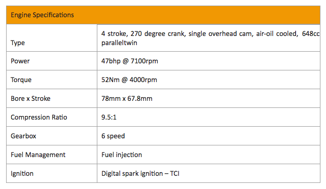 Royal Enfield 650cc Engine Specifications