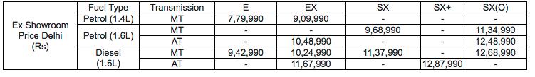 2018 Hyundai Verna Price List