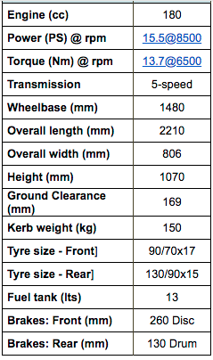 Bajaj Avenger Street 180 Specifications