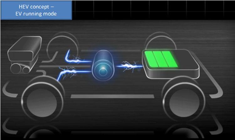 Maruti Suzuki HEV Concept EV Running Mode