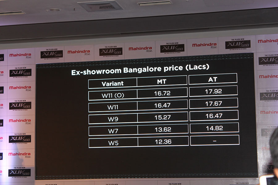 Plush New Mahindra XUV500 Price Details