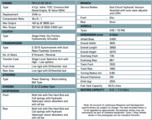 Force Gurkha Xtreme Specifications