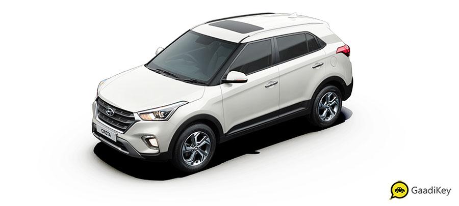 2019 Hyundai Creta Polar White Color - New 2019 Creta White Color