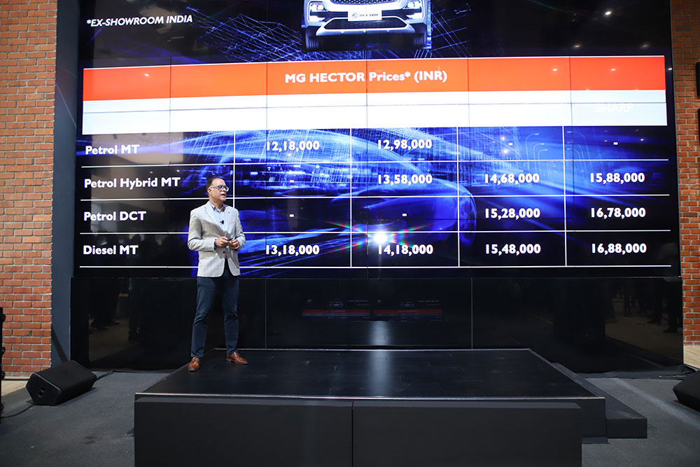 MG Hector Price Table - MG Motor India
